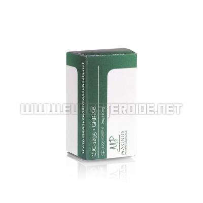 CJC-1295 + GHRP-6 - Magnus Pharmaceuticals